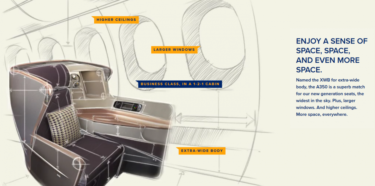 SQ A350 Biz sete tegning