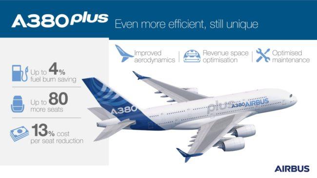 Airbus A380Plus kommer med mange forbedringer
