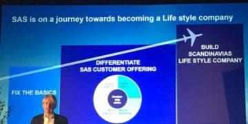SAS skiller Eurobonus ut som et eget selskap