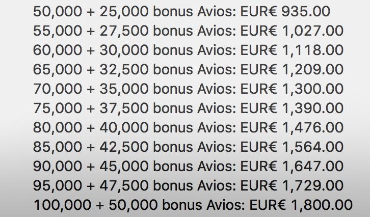 Billigere jo flere Avios du kjøper