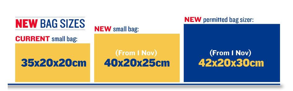 Nye mål for håndbagasje
