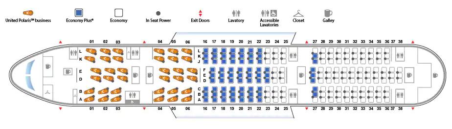 Setekart for United Airlines Boeing 787-8
