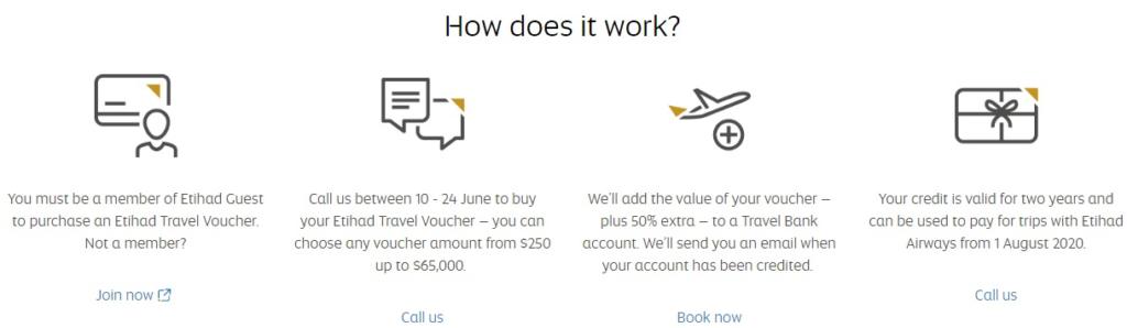 Slik bestiller du verdikupong med 50% bonus (33% rabatt) fra Etihad Airways
