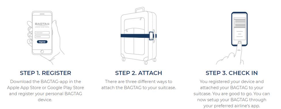 Slik bruker du BAGTAG elektroniske bagasjelapper